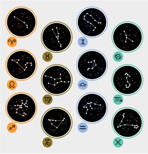 mon-avenir-voyance-be-lastrologie-constellation