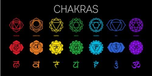 mon-avenir-voyance-be-les-chakras-7-majeurs